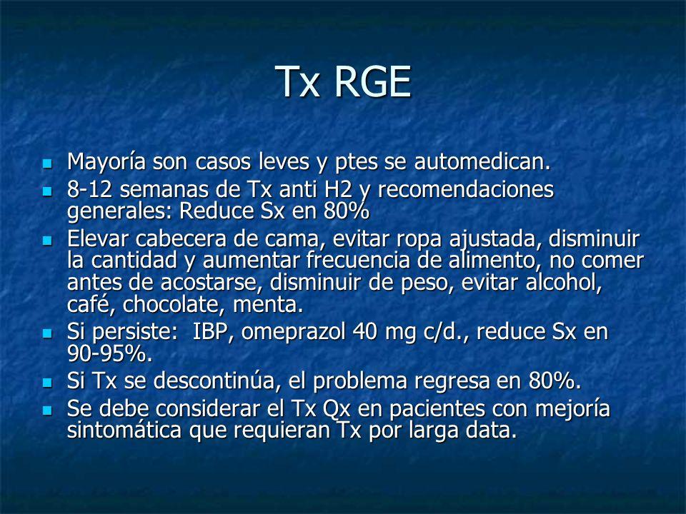 Tx RGE Mayoría son casos leves y ptes se automedican. Mayoría son casos leves y ptes se automedican. 8-12 semanas de Tx anti H2 y recomendaciones gene