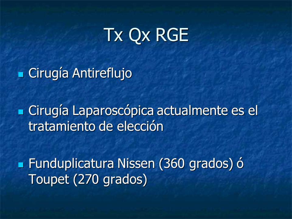 Tx Qx RGE Cirugía Antireflujo Cirugía Antireflujo Cirugía Laparoscópica actualmente es el tratamiento de elección Cirugía Laparoscópica actualmente es