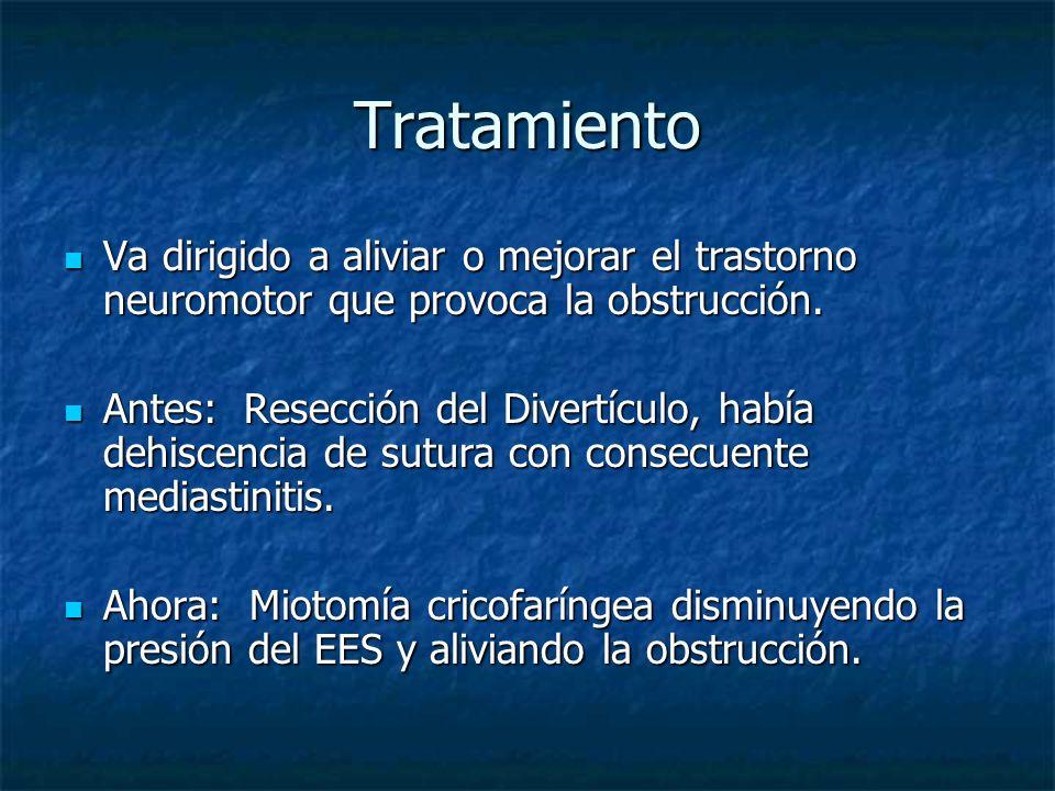 Tratamiento Va dirigido a aliviar o mejorar el trastorno neuromotor que provoca la obstrucción. Va dirigido a aliviar o mejorar el trastorno neuromoto