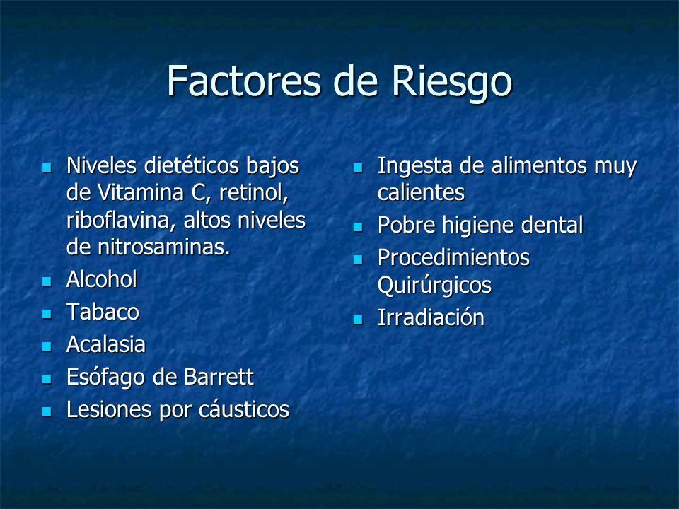 Factores de Riesgo Niveles dietéticos bajos de Vitamina C, retinol, riboflavina, altos niveles de nitrosaminas. Niveles dietéticos bajos de Vitamina C