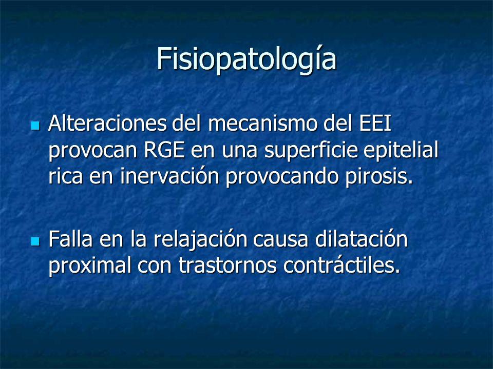 Fisiopatología Alteraciones del mecanismo del EEI provocan RGE en una superficie epitelial rica en inervación provocando pirosis. Alteraciones del mec
