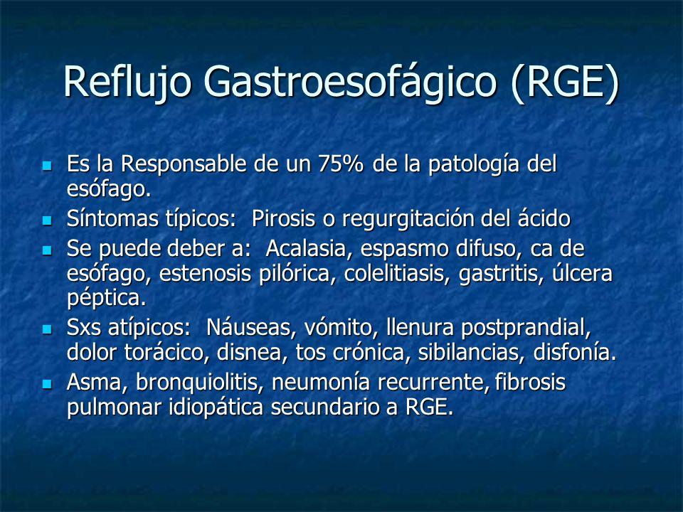 Reflujo Gastroesofágico (RGE) Es la Responsable de un 75% de la patología del esófago. Es la Responsable de un 75% de la patología del esófago. Síntom