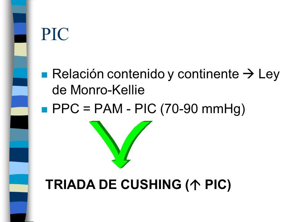 PIC n Relación contenido y continente Ley de Monro-Kellie n PPC = PAM - PIC (70-90 mmHg) TRIADA DE CUSHING ( PIC)