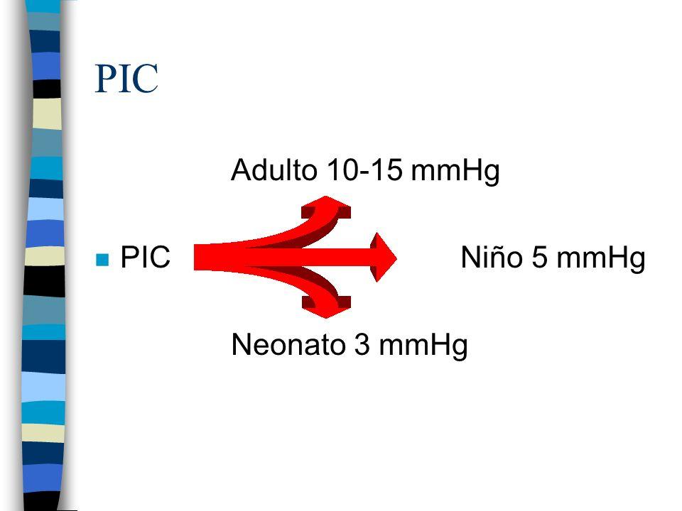 PIC Adulto 10-15 mmHg n PIC Niño 5 mmHg Neonato 3 mmHg