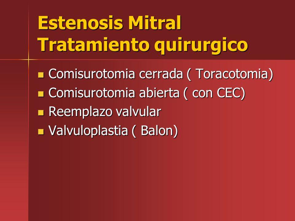 Estenosis Mitral Tratamiento quirurgico Comisurotomia cerrada ( Toracotomia) Comisurotomia cerrada ( Toracotomia) Comisurotomia abierta ( con CEC) Com