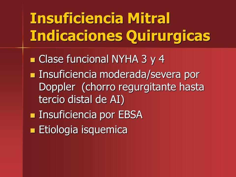 Insuficiencia Mitral Indicaciones Quirurgicas Clase funcional NYHA 3 y 4 Clase funcional NYHA 3 y 4 Insuficiencia moderada/severa por Doppler (chorro