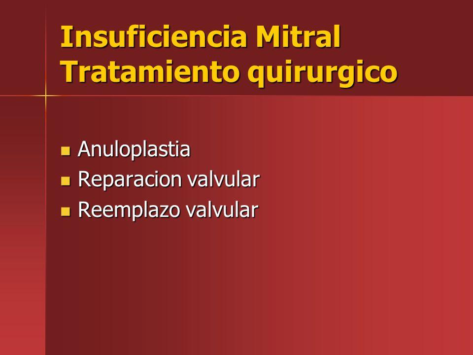 Insuficiencia Mitral Tratamiento quirurgico Anuloplastia Anuloplastia Reparacion valvular Reparacion valvular Reemplazo valvular Reemplazo valvular