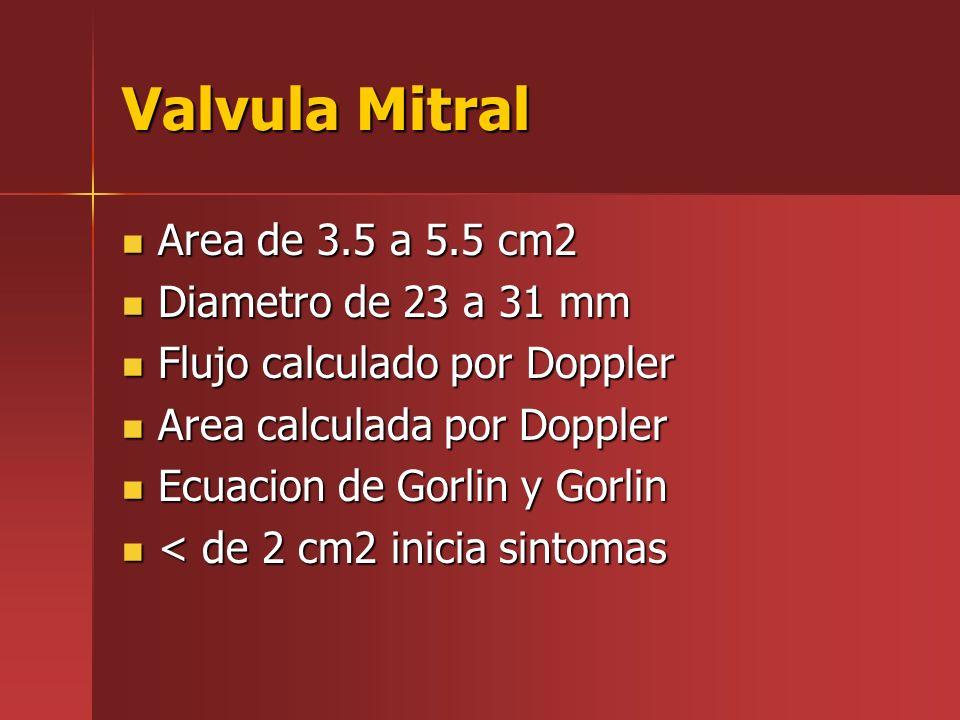 Valvula Mitral Area de 3.5 a 5.5 cm2 Area de 3.5 a 5.5 cm2 Diametro de 23 a 31 mm Diametro de 23 a 31 mm Flujo calculado por Doppler Flujo calculado p