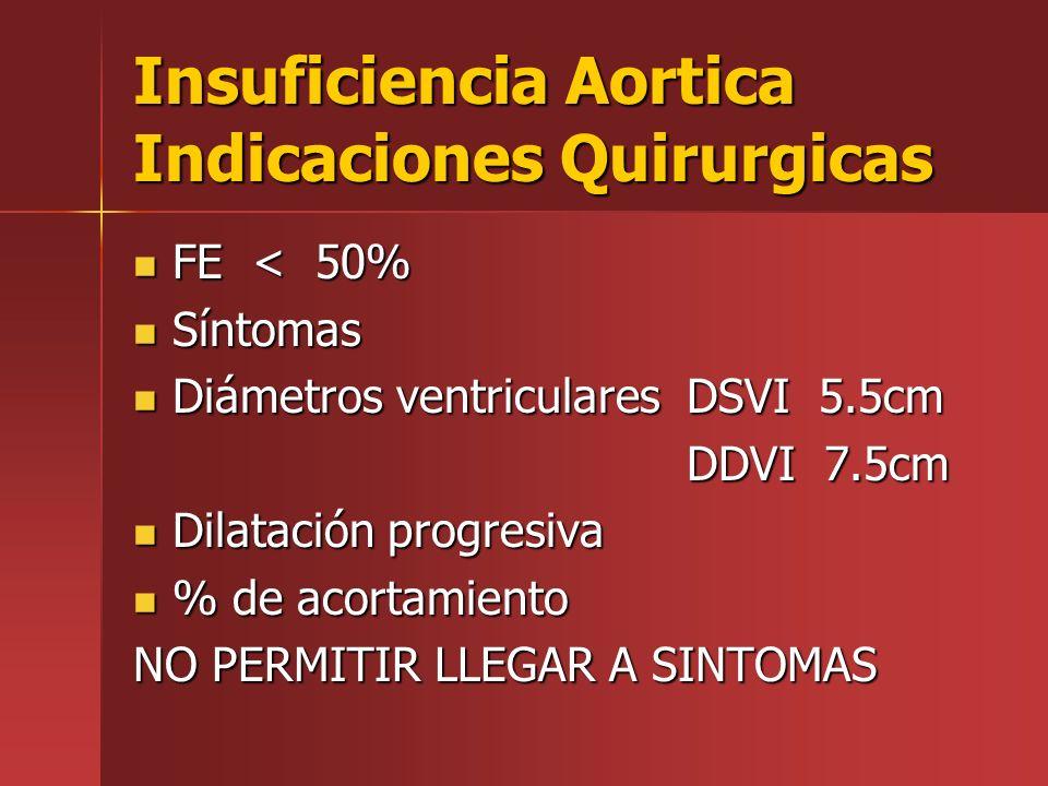 Insuficiencia Aortica Indicaciones Quirurgicas FE < 50% FE < 50% Síntomas Síntomas Diámetros ventriculares DSVI 5.5cm Diámetros ventriculares DSVI 5.5