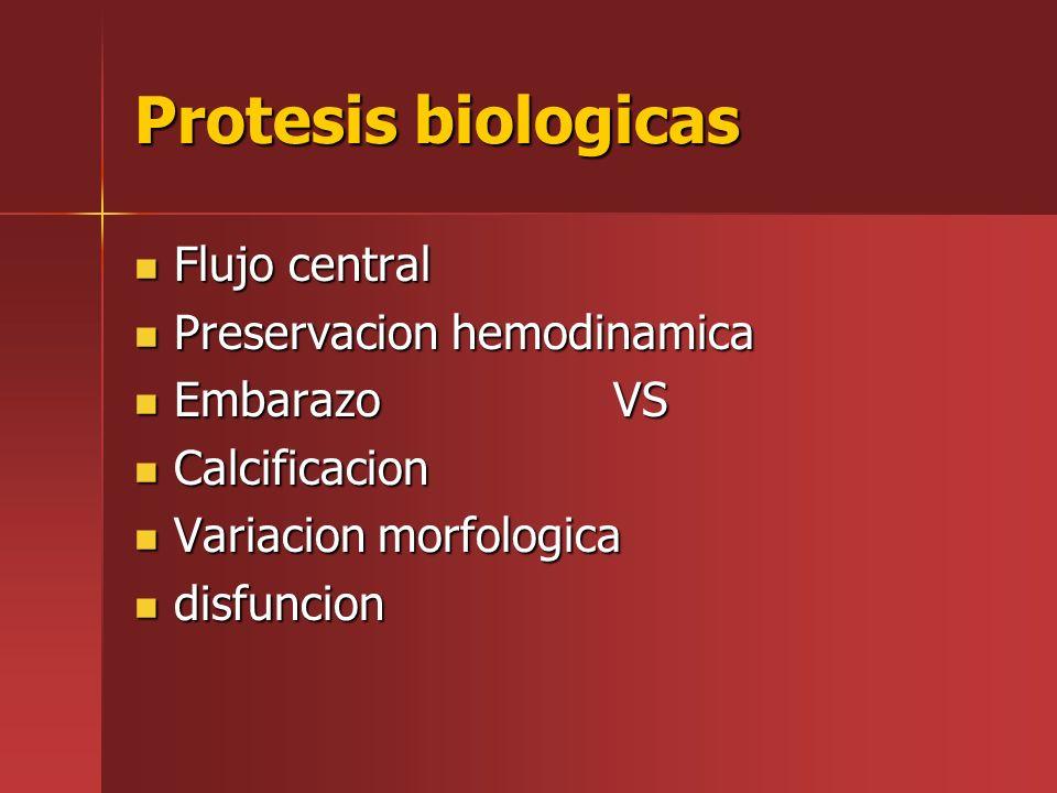 Protesis biologicas Flujo central Flujo central Preservacion hemodinamica Preservacion hemodinamica Embarazo VS Embarazo VS Calcificacion Calcificacio