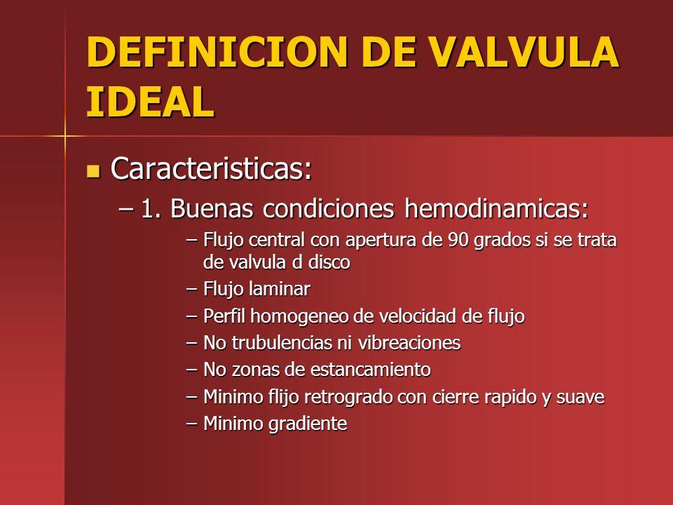 DEFINICION DE VALVULA IDEAL Caracteristicas: Caracteristicas: –1. Buenas condiciones hemodinamicas: –Flujo central con apertura de 90 grados si se tra