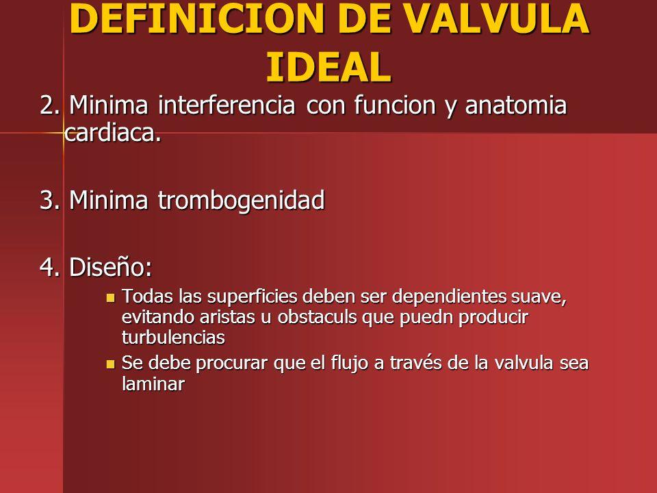 DEFINICION DE VALVULA IDEAL 2. Minima interferencia con funcion y anatomia cardiaca. 3. Minima trombogenidad 4. Diseño: Todas las superficies deben se