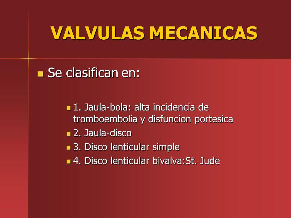 VALVULAS MECANICAS Se clasifican en: Se clasifican en: 1. Jaula-bola: alta incidencia de tromboembolia y disfuncion portesica 1. Jaula-bola: alta inci