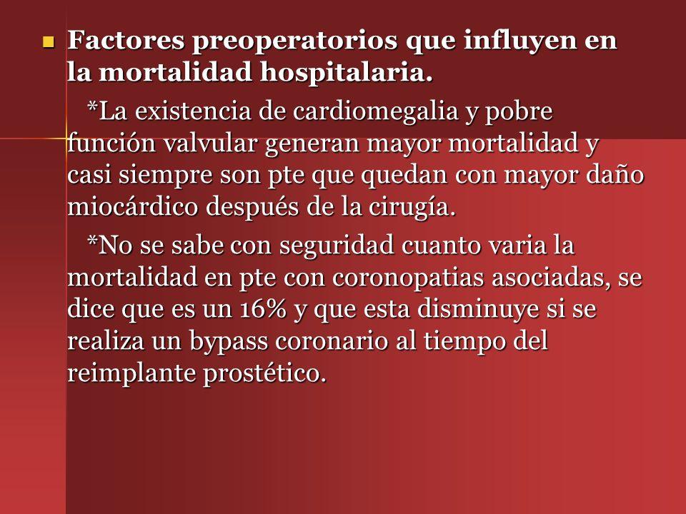 Factores preoperatorios que influyen en la mortalidad hospitalaria. Factores preoperatorios que influyen en la mortalidad hospitalaria. *La existencia