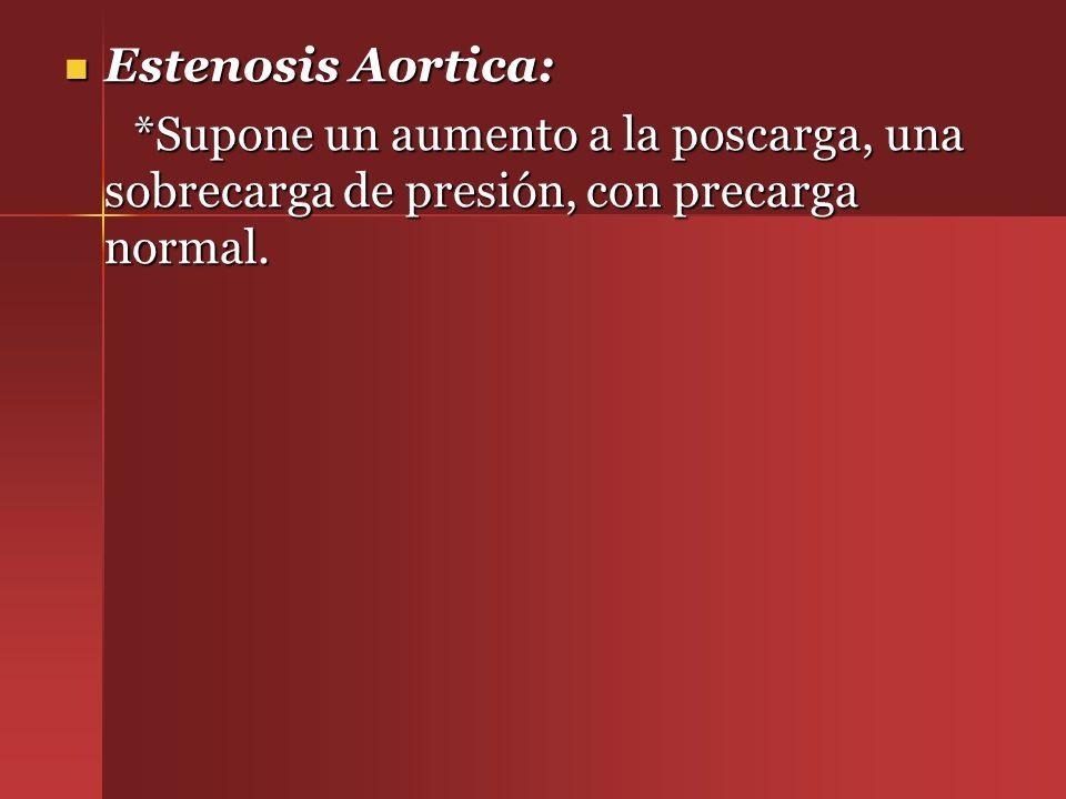 Estenosis Aortica: Estenosis Aortica: *Supone un aumento a la poscarga, una sobrecarga de presión, con precarga normal. *Supone un aumento a la poscar