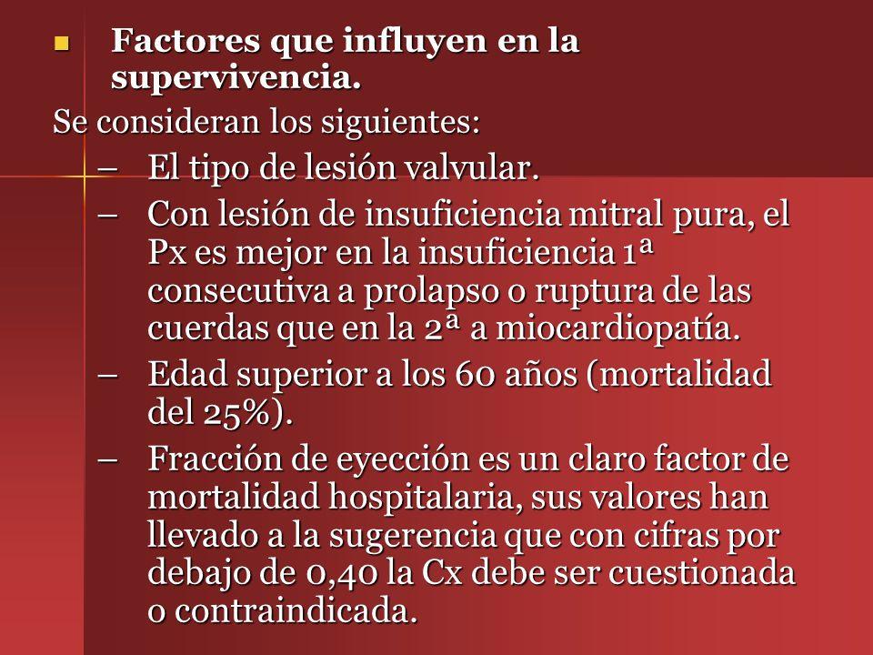 Factores que influyen en la supervivencia. Factores que influyen en la supervivencia. Se consideran los siguientes: –El tipo de lesión valvular. –Con