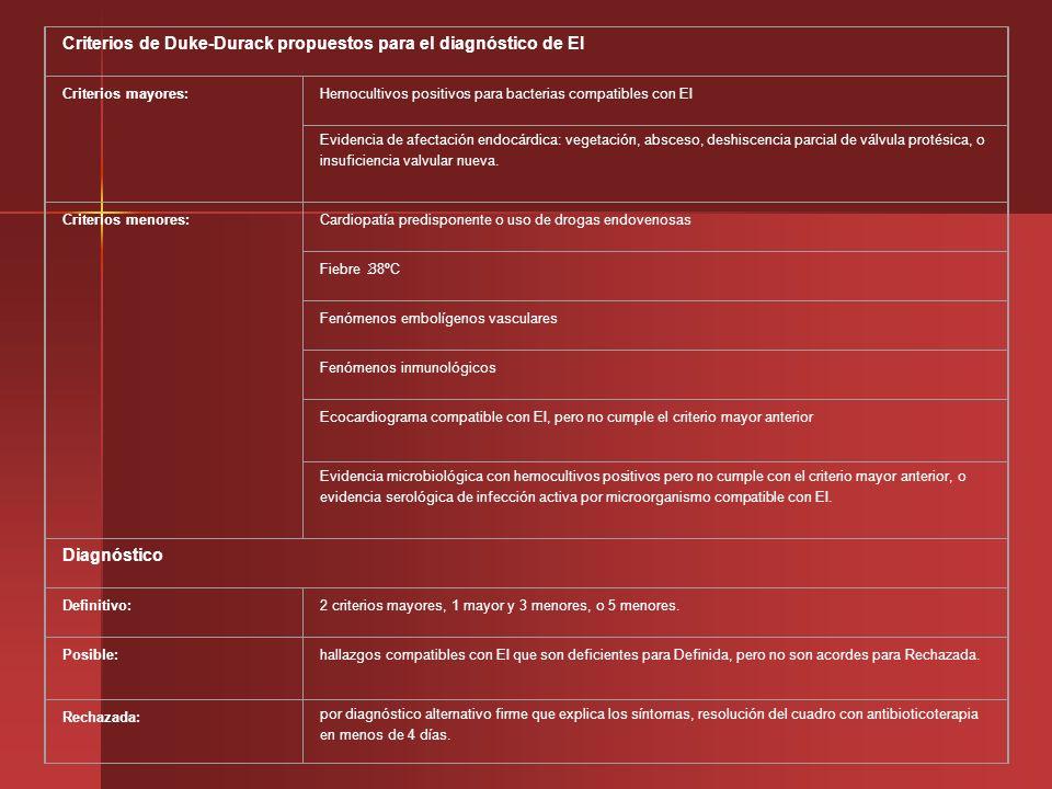 Criterios de Duke-Durack propuestos para el diagnóstico de EI Criterios mayores:Hemocultivos positivos para bacterias compatibles con EI Evidencia de