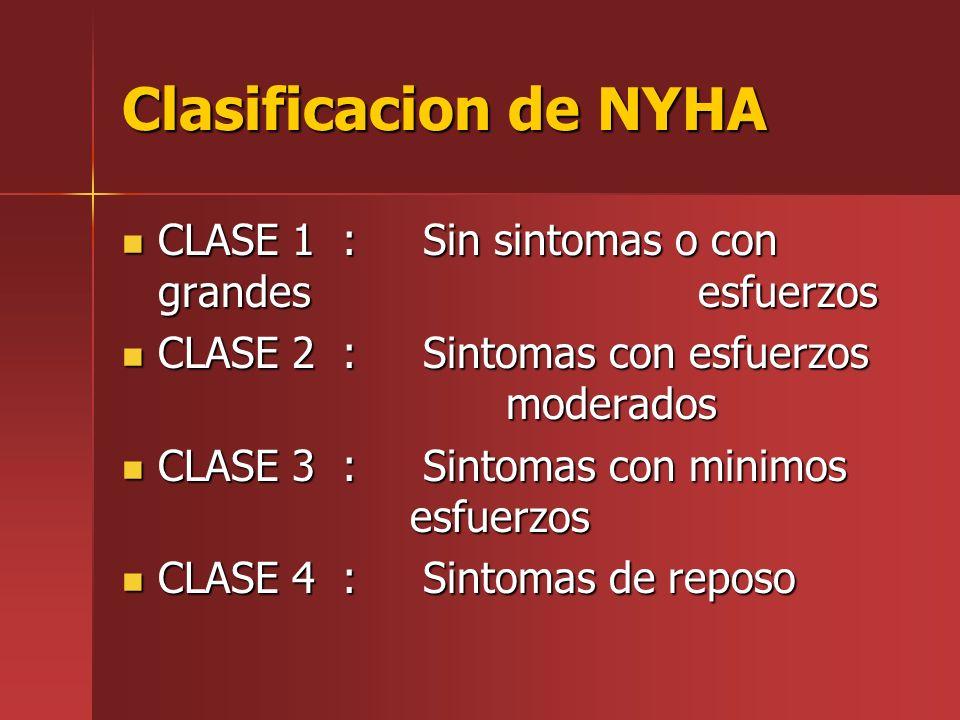 Clasificacion de NYHA CLASE 1 : Sin sintomas o con grandes esfuerzos CLASE 1 : Sin sintomas o con grandes esfuerzos CLASE 2 : Sintomas con esfuerzos m