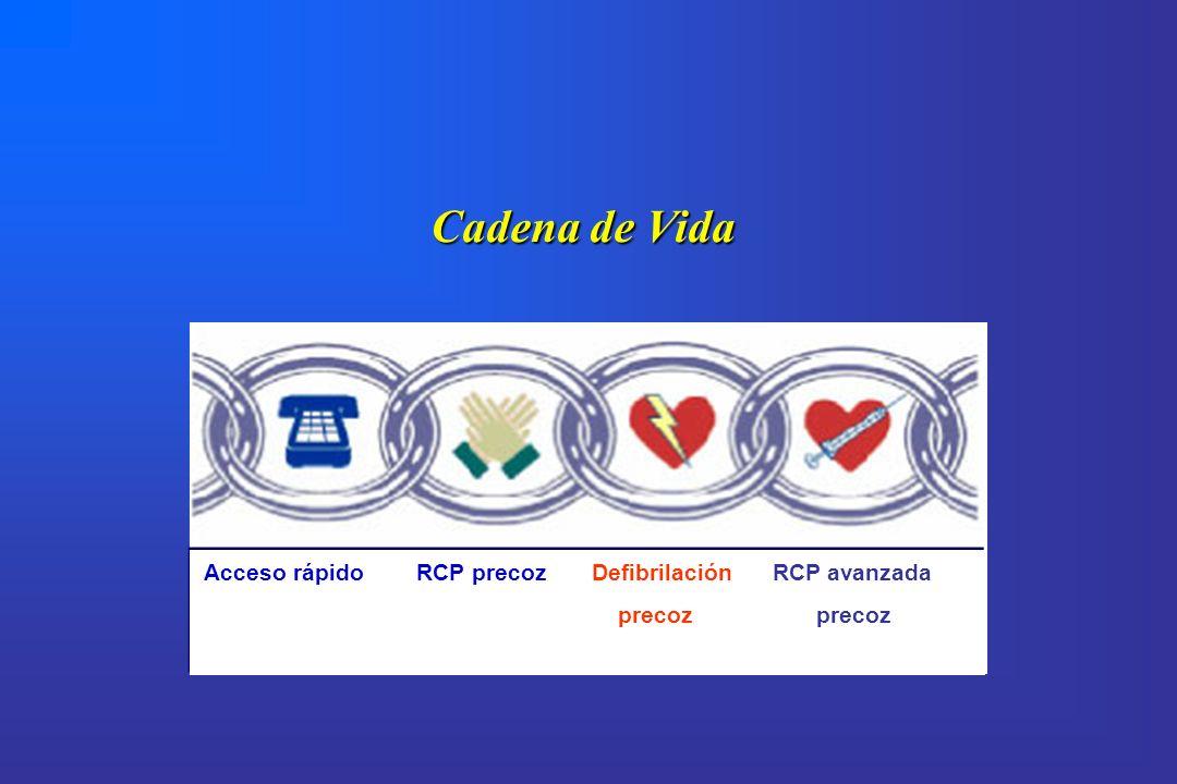 Cadena de Vida Acceso rápido RCP precoz Defibrilación RCP avanzada precoz precoz Acceso rápido RCP precoz Defibrilación RCP avanzada precoz precoz