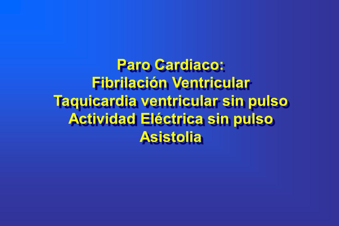 Paro Cardiaco: Fibrilación Ventricular Taquicardia ventricular sin pulso Actividad Eléctrica sin pulso Asistolia Paro Cardiaco: Fibrilación Ventricula