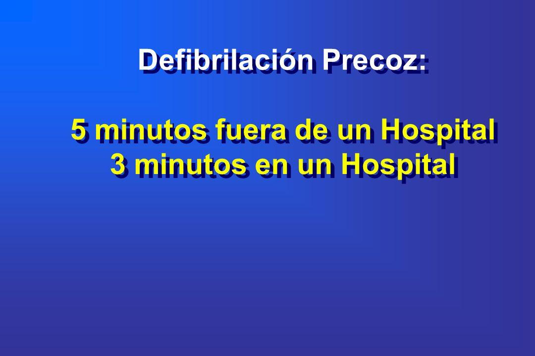 Defibrilación Precoz: 5 minutos fuera de un Hospital 3 minutos en un Hospital Defibrilación Precoz: 5 minutos fuera de un Hospital 3 minutos en un Hos