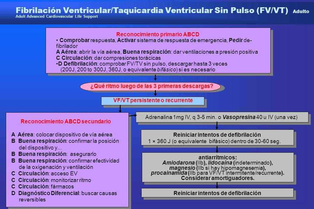 Fibrilación Ventricular/Taquicardia Ventricular Sin Pulso (FV/VT) Adulto Adult Advanced Cardiovascular Life Support Reconocimiento primario ABCD Compr