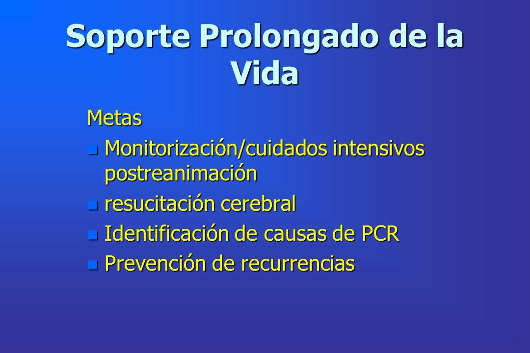 Soporte Prolongado de la Vida Metas n Monitorización/cuidados intensivos postreanimación n resucitación cerebral n Identificación de causas de PCR n P