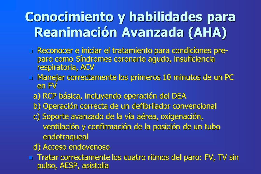 Conocimiento y habilidades para Reanimación Avanzada (AHA) n Reconocer e iniciar el tratamiento para condicíones pre- paro como Síndromes coronario ag