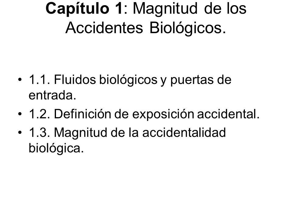 Capítulo 1: Magnitud de los Accidentes Biológicos. 1.1. Fluidos biológicos y puertas de entrada. 1.2. Definición de exposición accidental. 1.3. Magnit