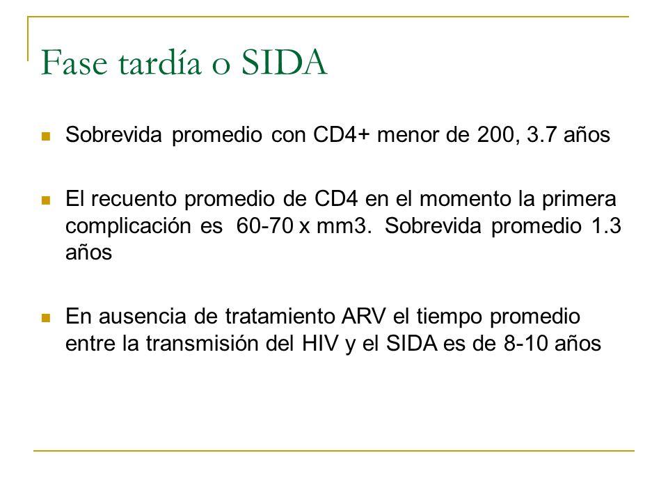 Fase tardía o SIDA Sobrevida promedio con CD4+ menor de 200, 3.7 años El recuento promedio de CD4 en el momento la primera complicación es 60-70 x mm3