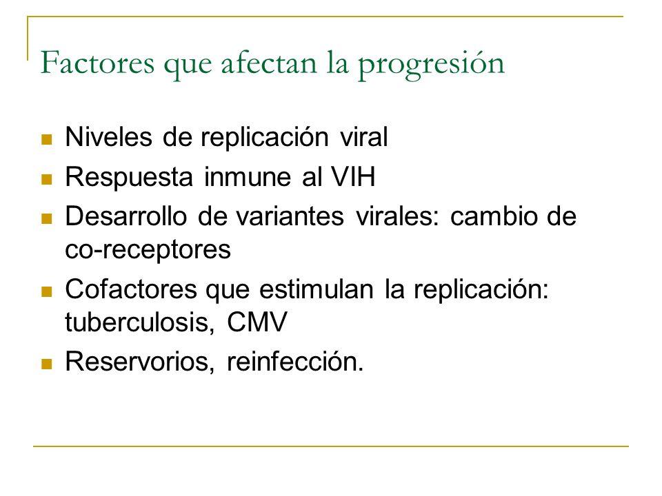 Factores que afectan la progresión Niveles de replicación viral Respuesta inmune al VIH Desarrollo de variantes virales: cambio de co-receptores Cofac