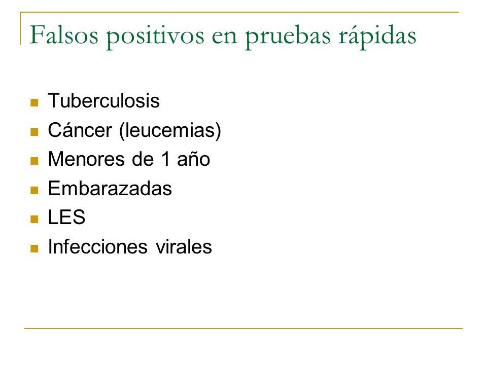 Falsos positivos en pruebas rápidas Tuberculosis Cáncer (leucemias) Menores de 1 año Embarazadas LES Infecciones virales