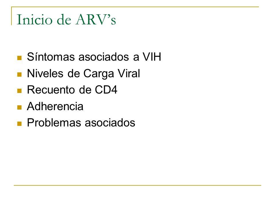 Inicio de ARVs Síntomas asociados a VIH Niveles de Carga Viral Recuento de CD4 Adherencia Problemas asociados