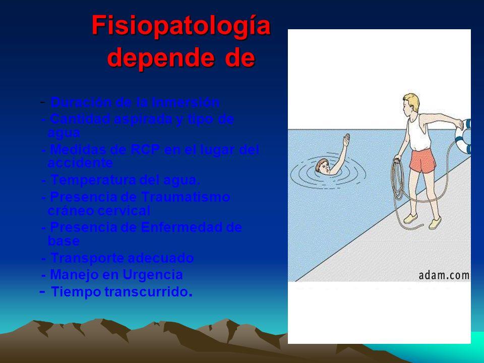 Fisiopatología depende de - Duración de la Inmersión - Cantidad aspirada y tipo de agua - Medidas de RCP en el lugar del accidente - Temperatura del a