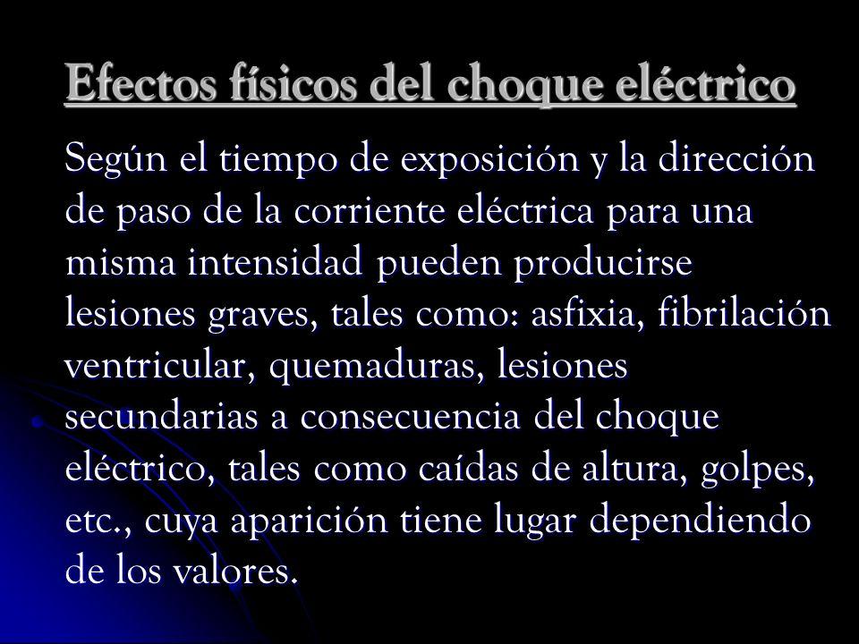 Efectos físicos del choque eléctrico Según el tiempo de exposición y la dirección de paso de la corriente eléctrica para una misma intensidad pueden p