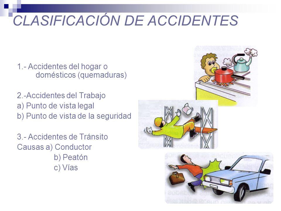 CLASIFICACIÓN DE ACCIDENTES 4.- Intoxicaciones -Accidental: alimentos en mal estado -Profesional: Químico -Suicidios, Homicidios, Aborto -Sociales o culturales (alcoholismo o drogadicción).