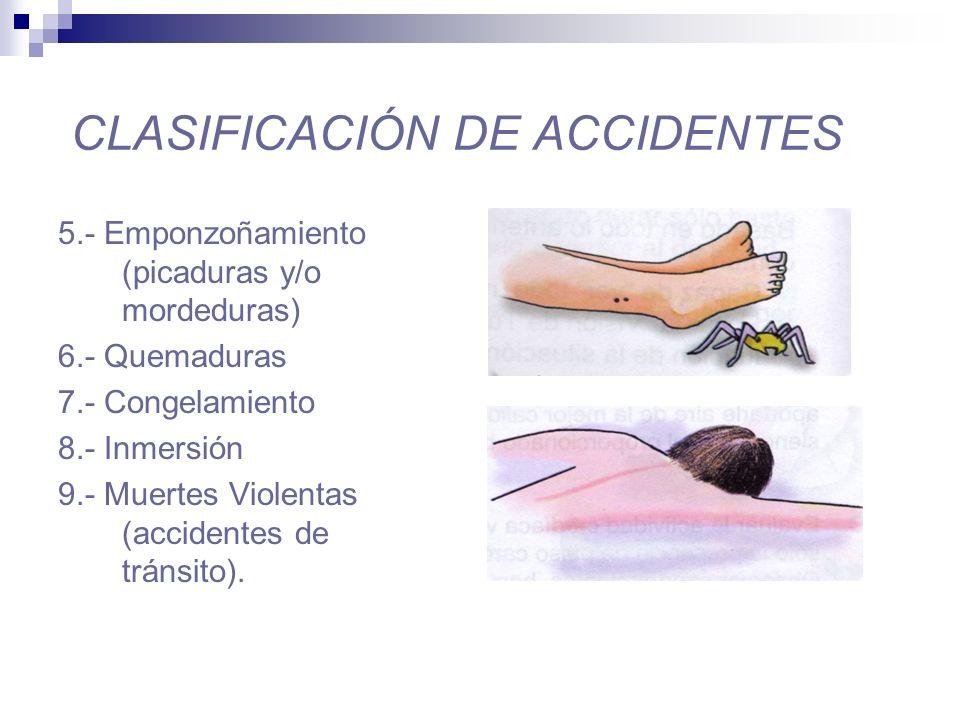 NORMAS A SEGUIR EN CASO DE ACCIDENTES Aproximación al sitio del accidente Consiste en una detección de peligros del ambiente físicos, químicos, eléctricos, sociales, etc.
