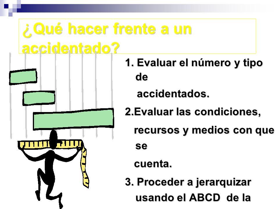 ¿Qué es el ABCD.A. Revisar si la vía respiratoria está permeable B.