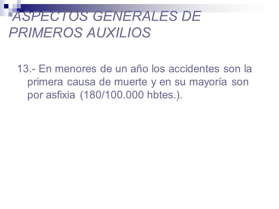 ASPECTOS GENERALES DE PRIMEROS AUXILIOS PRIMEROS AUXILIOS Conjunto de acciones simples, directas, otorgadas en el sitio del accidente por personas comunes, pero con un mínimo de conocimientos.
