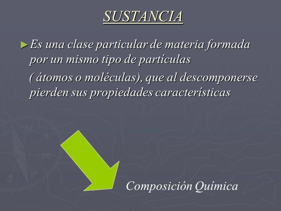 SUSTANCIA Es una clase particular de materia formada por un mismo tipo de partículas Es una clase particular de materia formada por un mismo tipo de p