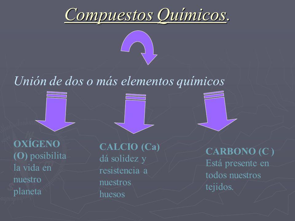 Compuestos Químicos. Unión de dos o más elementos químicos OXÍGENO (O) posibilita la vida en nuestro planeta CALCIO (Ca) dá solidez y resistencia a nu