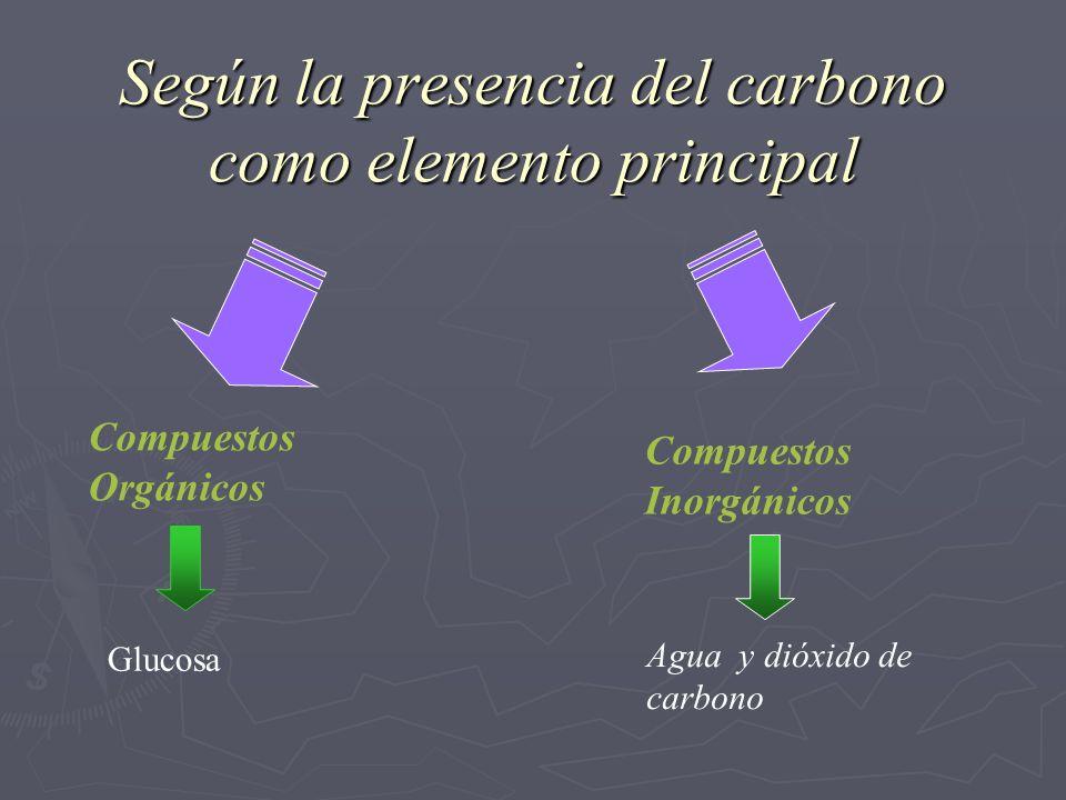 Según la presencia del carbono como elemento principal Compuestos Orgánicos Compuestos Inorgánicos Glucosa Agua y dióxido de carbono