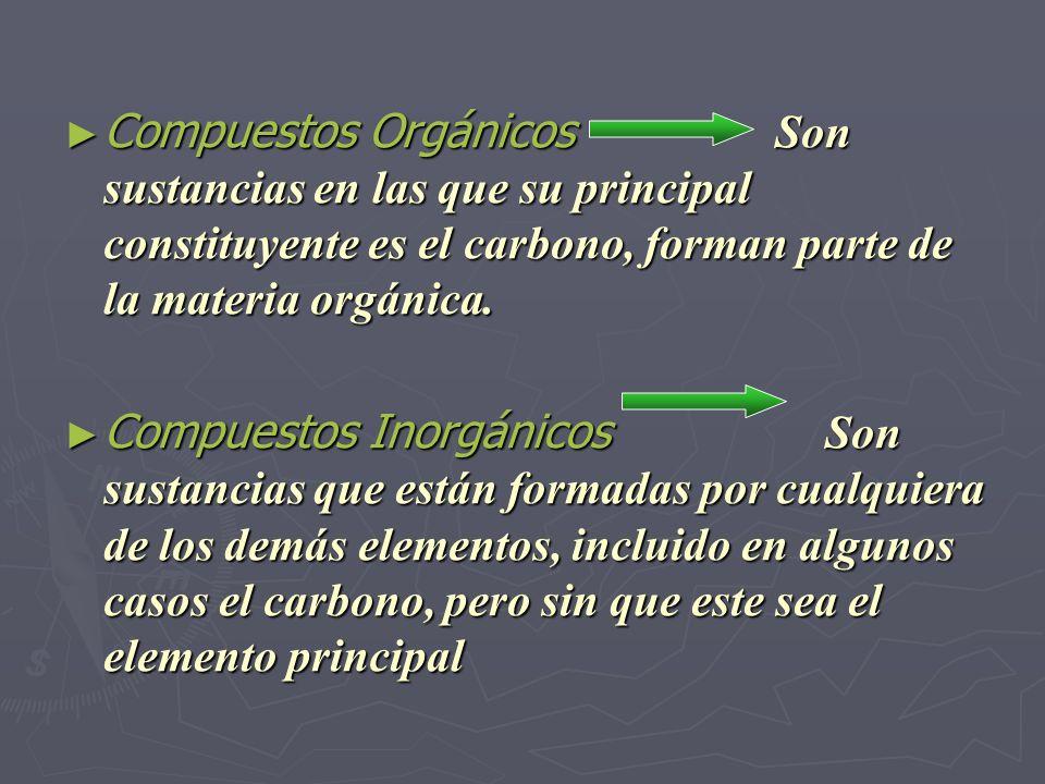 Compuestos Orgánicos Son sustancias en las que su principal constituyente es el carbono, forman parte de la materia orgánica. Compuestos Orgánicos Son