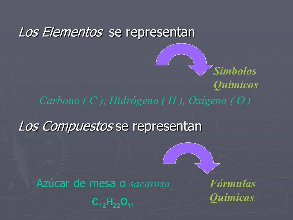 Los Elementos se representan Los Compuestos se representan Símbolos Químicos Fórmulas Químicas Carbono ( C ), Hidrógeno ( H ), Oxígeno ( O ) Azúcar de
