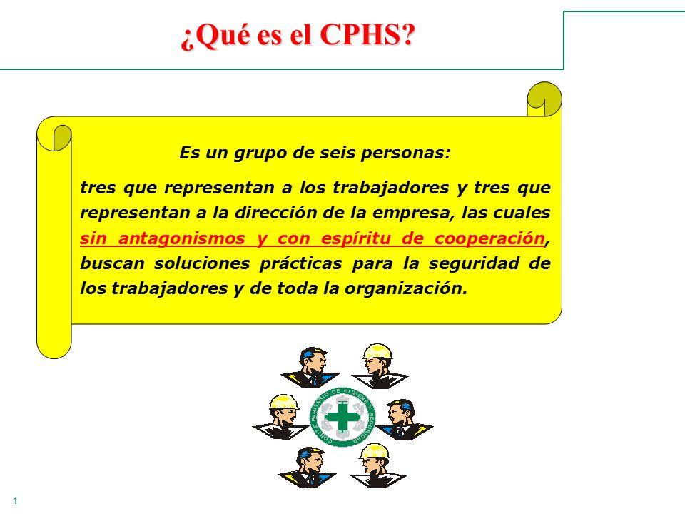 12 ¿Cuáles son las funciones del CPHS.3.