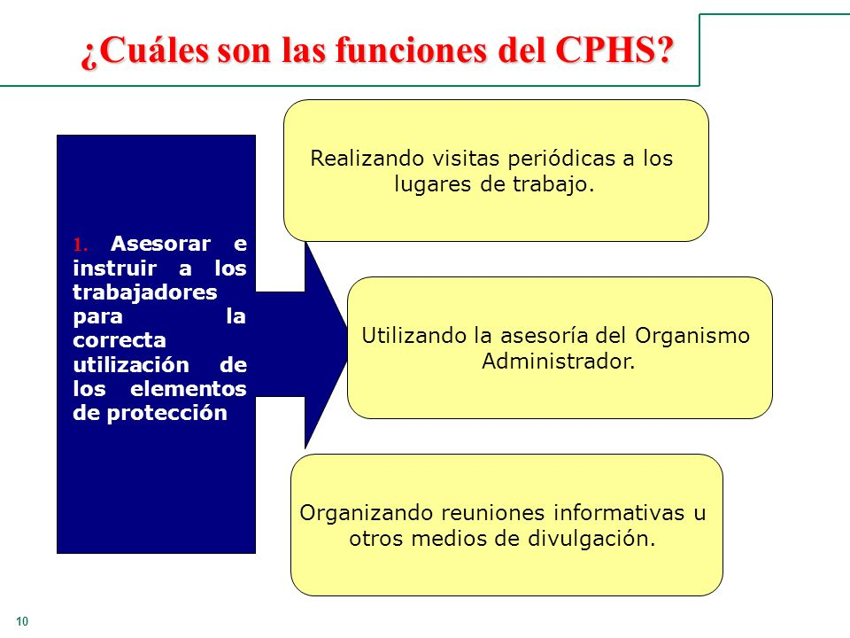 10 ¿Cuáles son las funciones del CPHS? 1. Asesorar e instruir a los trabajadores para la correcta utilización de los elementos de protección Realizand