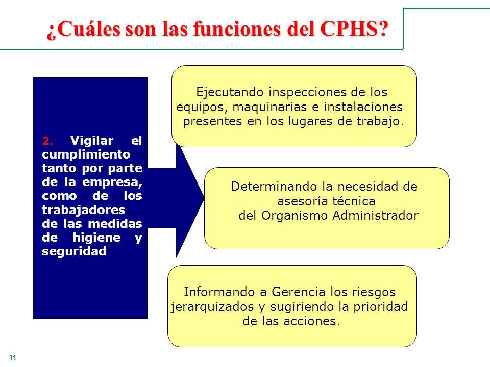 11 ¿Cuáles son las funciones del CPHS? 2. Vigilar el cumplimiento tanto por parte de la empresa, como de los trabajadores de las medidas de higiene y