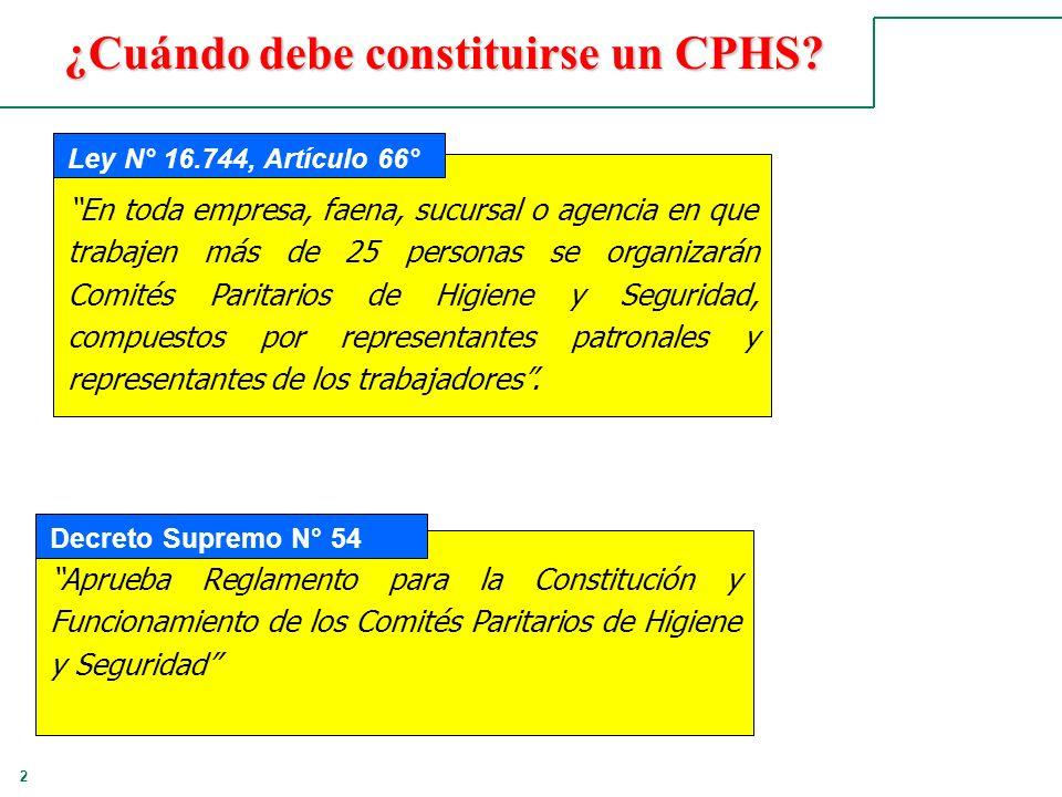 2 Ley N° 16.744, Artículo 66° En toda empresa, faena, sucursal o agencia en que trabajen más de 25 personas se organizarán Comités Paritarios de Higie