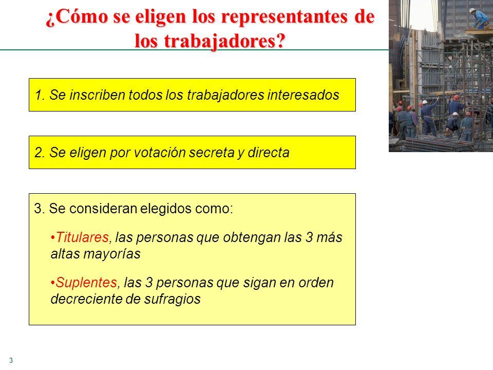 3 1. Se inscriben todos los trabajadores interesados ¿Cómo se eligen los representantes de los trabajadores? 2. Se eligen por votación secreta y direc
