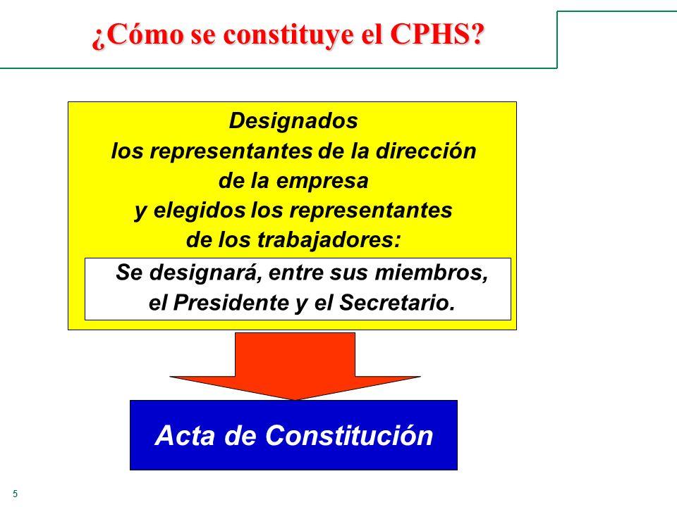 5 Acta de Constitución ¿Cómo se constituye el CPHS? Designados los representantes de la dirección de la empresa y elegidos los representantes de los t